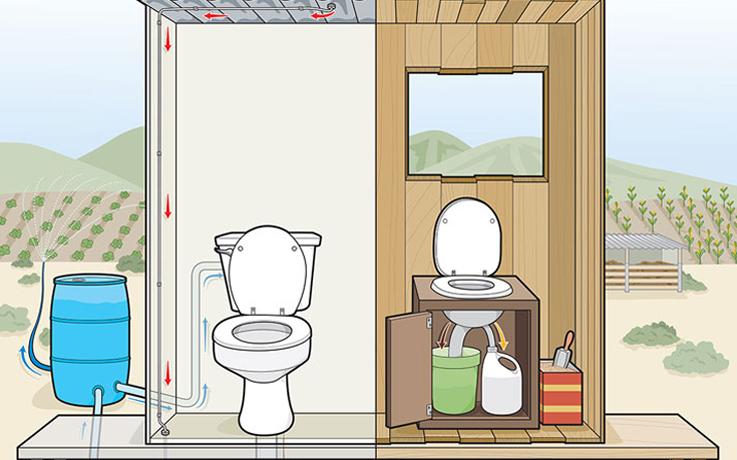 Off Grid Toilets Sierra Club