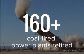 Over 160 Coal plants retired