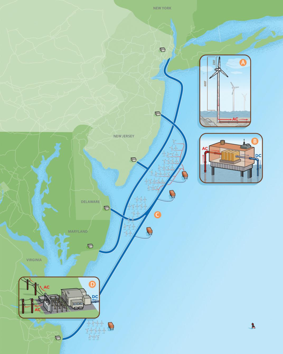 Wind Power Can Save the Grid