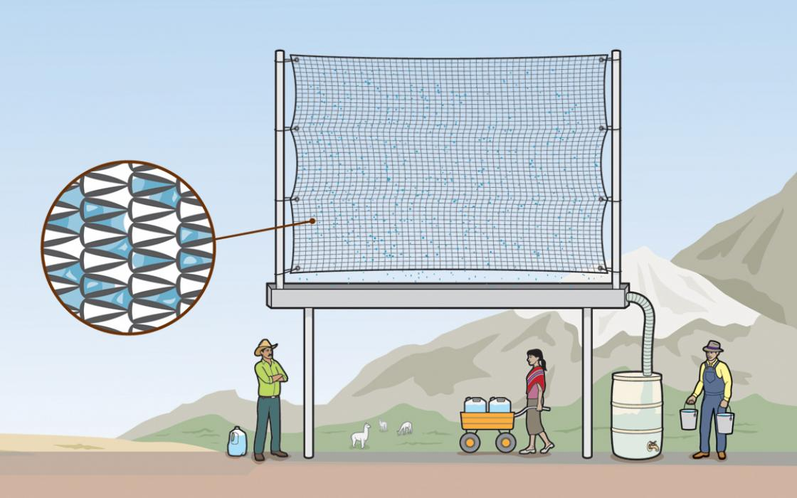 Harvesting Water From Thin Air